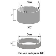 кольцо колодезное к-7-1  колодцы жб