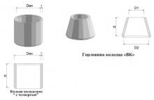 кольцо колодезное к-8-10ч (с четвертью)  колодцы жб