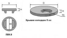 крышка колодца п-20  колодцы жб